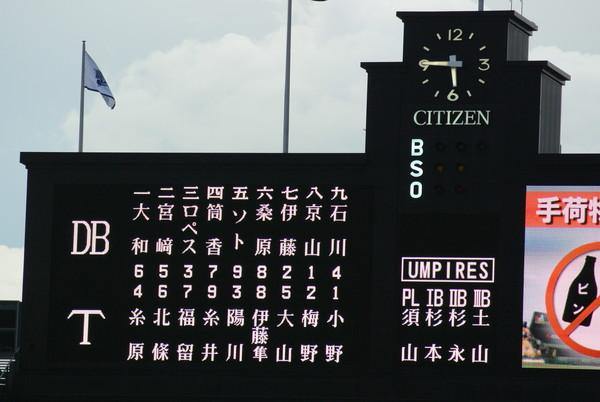 2018/9/1DeNA戦:小野が4回で降板するも打線爆発、福留サイクルまであと一歩